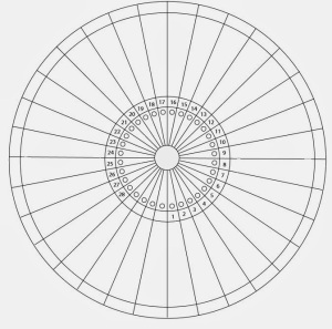 diagrama lunar circular